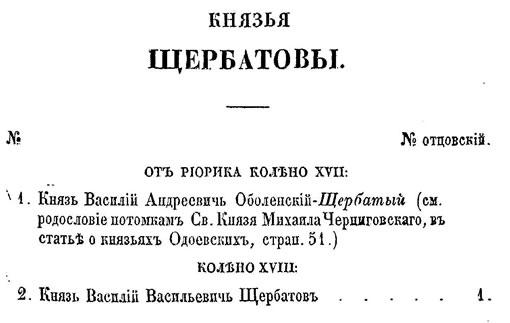 герб щербатовых